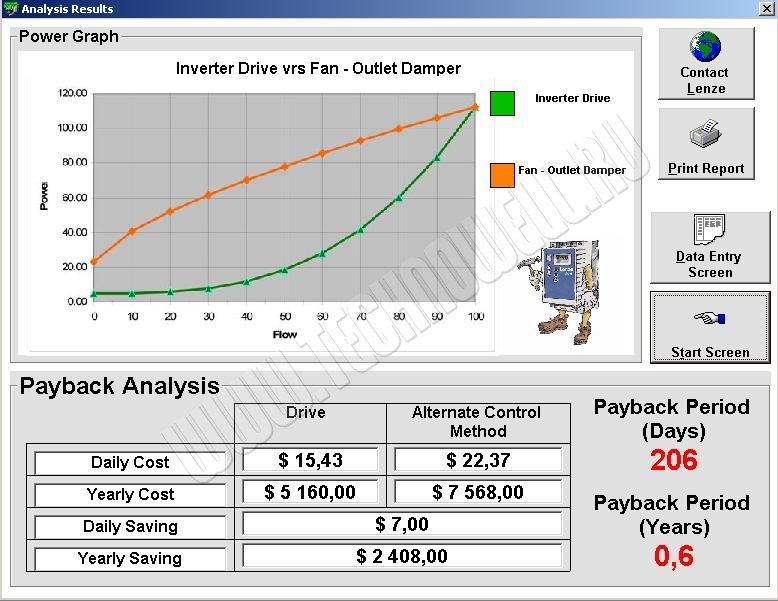 Программа позволяет рассчитать примерные среднесуточные и годовые затраты на электроэнергию...