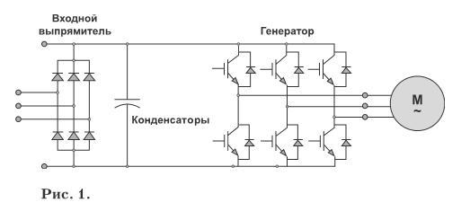 Схема работы преобразователя частоты